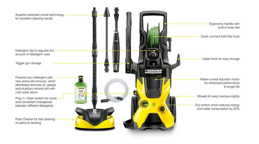 Kärcher K5 Premium Eco Home Pressure Washer Review