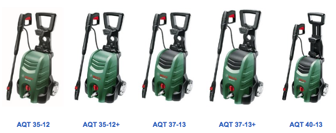 Comparing Bosch Pressure Washers