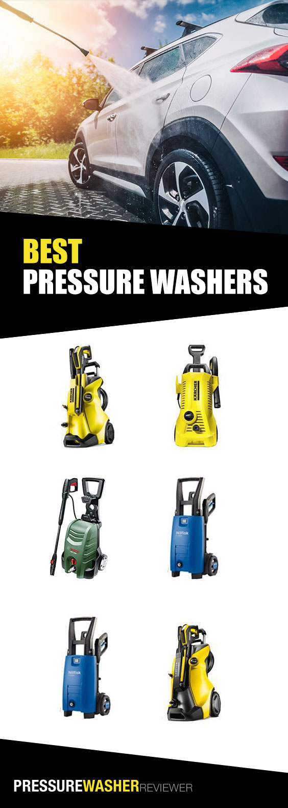 Check out the Best Pressure Washers Perfect for your Car and at Home